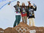 Российская Федерация стала 3-й наюношеских Олимпийских играх вЛиллехаммере